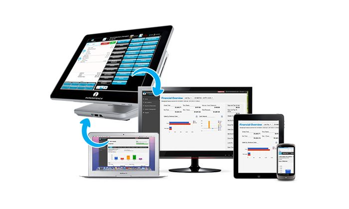 POS integration with accounting software